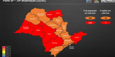 imagem - Região de Rio Preto terá fase vermelha noturna durante semana e integral aos finais de semana