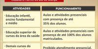 Edinho impõe medidas restritivas para conter casos de Covid-19 em Rio Preto