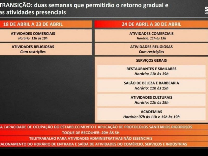 Edinho segue fase de transição do Plano SP em Rio Preto